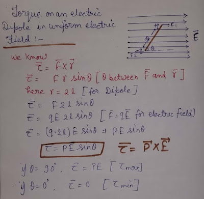 Torque on a dipole in, work done on electric dipole,work done by torque on dipole,work done on dipole in uniform electric field,torque on dipole in uniform electric field