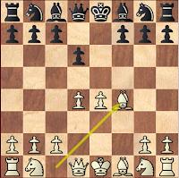 pembukaan catur dasar - gambit raja