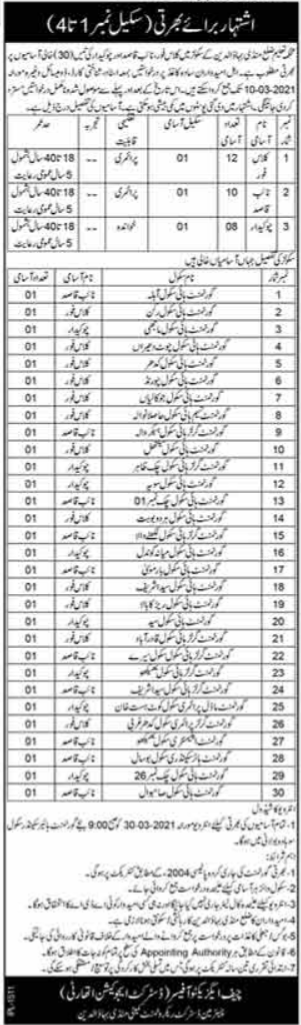 Education Department Jobs 2021 in Mandi Bahauddin
