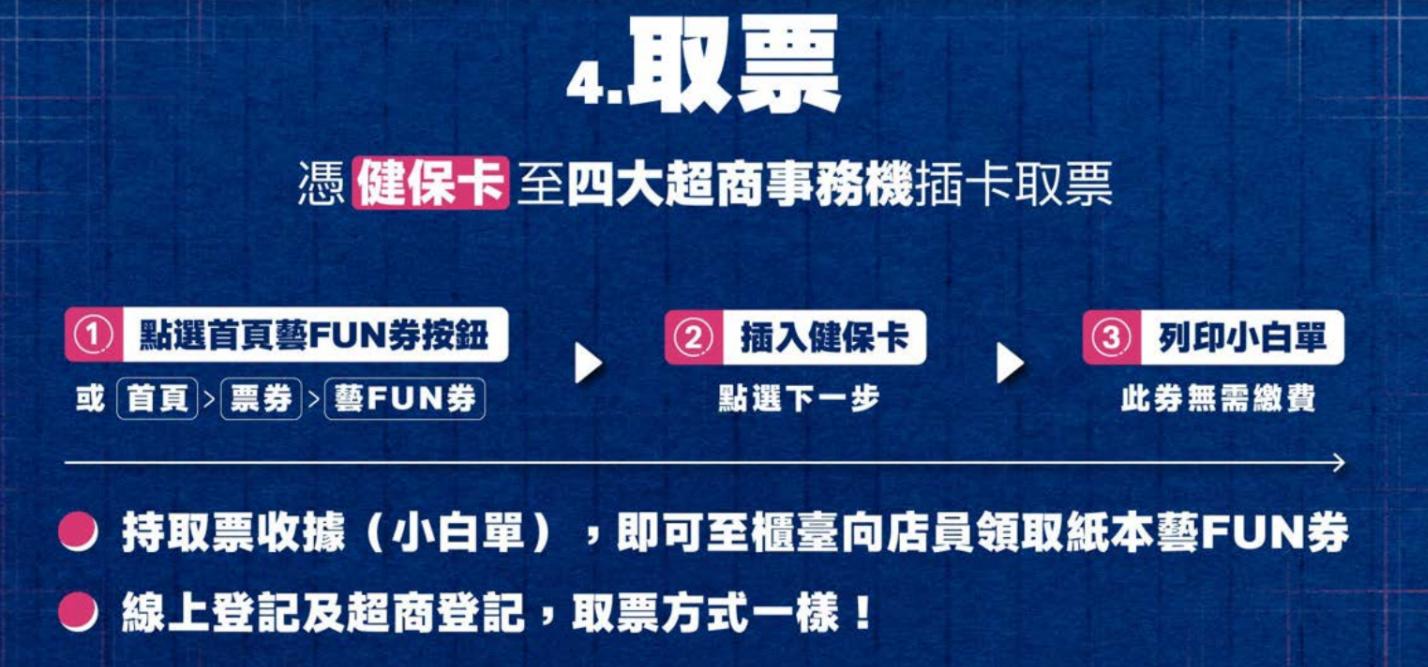 【藝FUN劵2.0】登記領取、查詢、使用方式教學