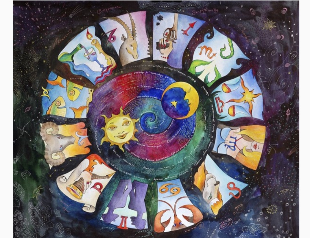 Today's Zodiac Forecast: Aries Lucky, Gemini Temptation