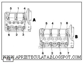 Apriete de Culata: APRIETE CULATA LOMBARDINI LDW 502 , LDW