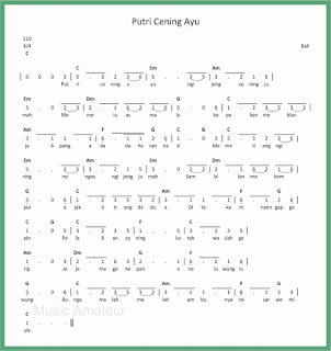not angka lagu putri cening ayu lagu daerah bali