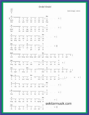 not angka ondel ondel lagu daerah jakarta