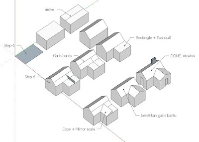 Low Polygon model Rumah