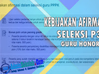 3 Poin Penting Afirmasi Guru Honorer dalam Rekruitmen PPPK