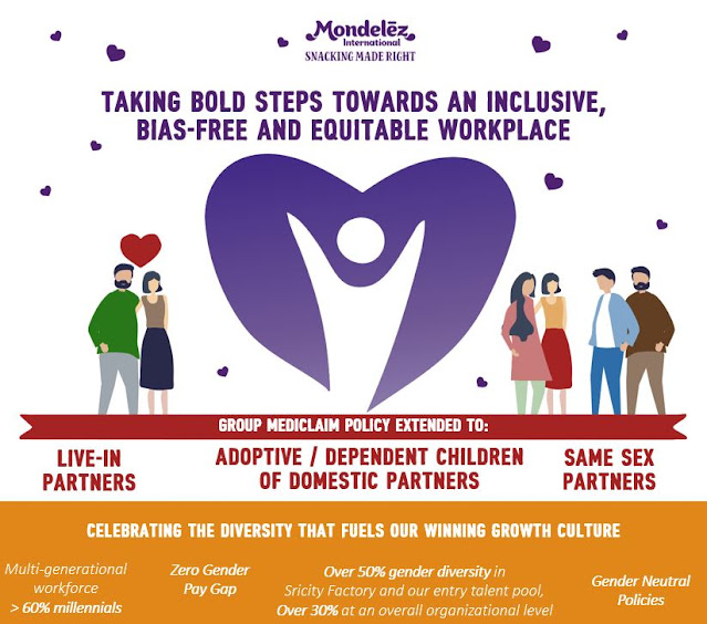 Mondelez India Extends Group Mediclaim Policy Benefits to Live-In Partners