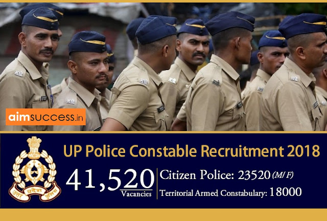 Uttar Pradesh Police Recruitment 2018: 41,520 Vacancies
