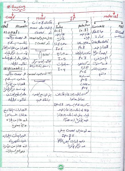 كورس توزيع كهربي شامل وملخص بخط اليد للمهندس / عبدالمنعم شعبان