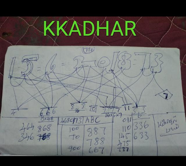 Nirmal 73 Kerala lottery nirmal guessing number by KK