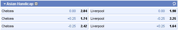 asian handicap chelsea - liverpool