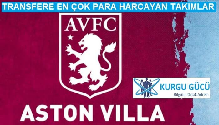 Transfere En Çok Para Harcayan Takımlar - Aston Villa - Kurgu Gücü