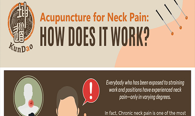 Acupuncture for Neck Pain: How does it work? #infographic