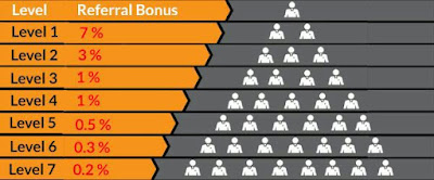 WHAT IS BitConnect OR BitConnectCoin