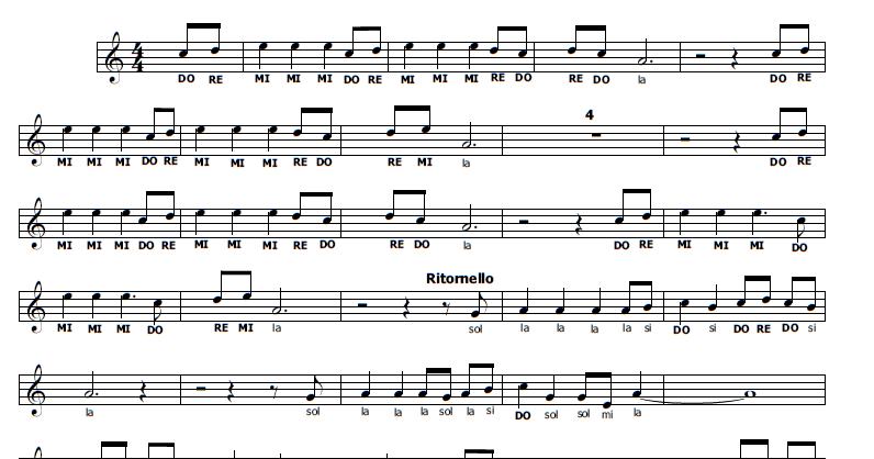 Musica e spartiti gratis per flauto dolce: La casa di ...