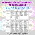 DOSIFICACIÓN DE CONTENIDOS TERCER GRADO, NOVIEMBRE 2019.