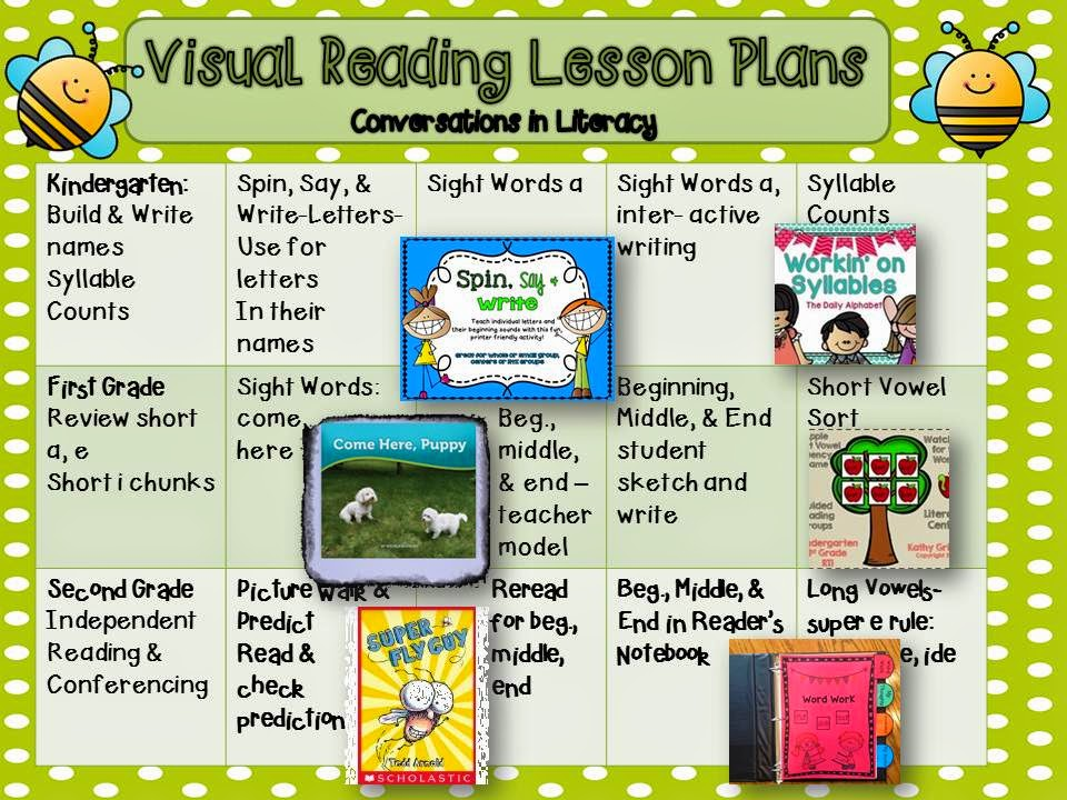 Visual Lesson Plans  Letter Learning \u003c!--Can\u0027t find substitution - lesson plan words