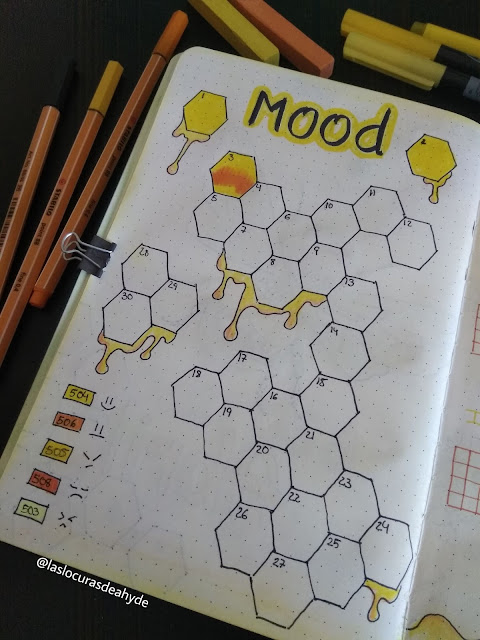 Bullet Journal mood tracker Abril 2020 tematica abejorro en colores amarillos