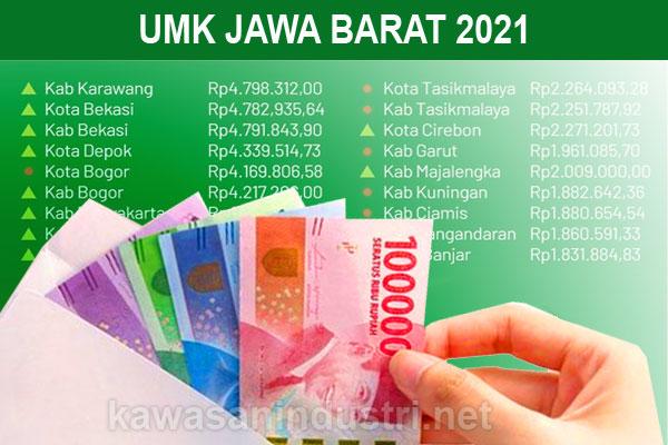 UMK 2021 Kota/ Kabupaten Jawa Barat Update