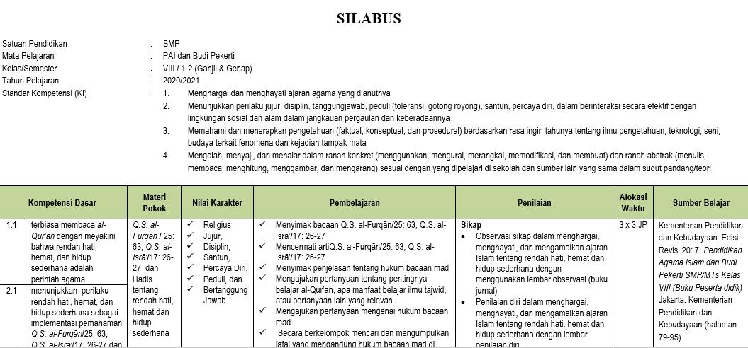 Silabus Pai Smp Kelas 8 Semester Ganjil Kurikulum 2013 Tahun Pelajaran 2020 2021 Didno76 Com