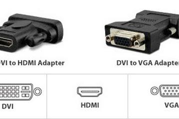 Cara Buat 1 PC Bisa 2 monitor, 3 monitor 4 monitor dan Jenis jenis Spliter VGA