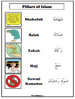 Pillars of Islam Terms Poster