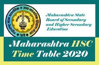 Maharashtra Board HSC Time table 2020, Maharashtra 12th Time table 2020