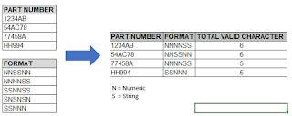 Mencocokan Part Number dan Format Data ASP NET