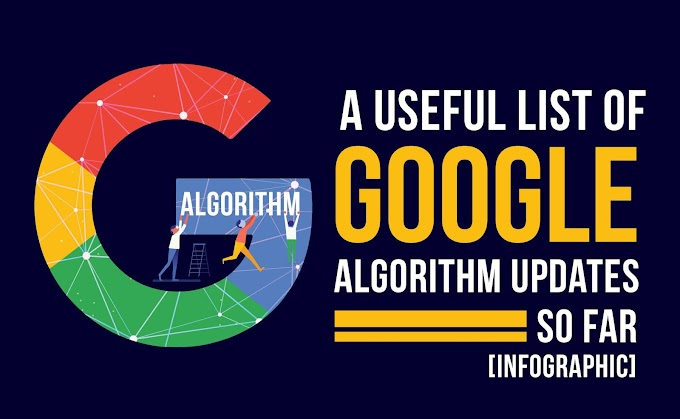 Understand Google Performing Algorithms To Promote Your Website on Google