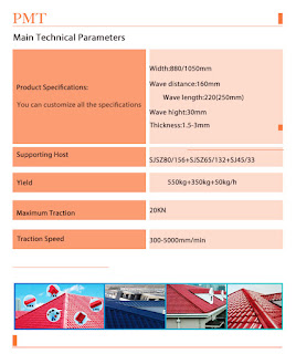 Glass Fiber Reinforced Resin Roof Sheet Machinery