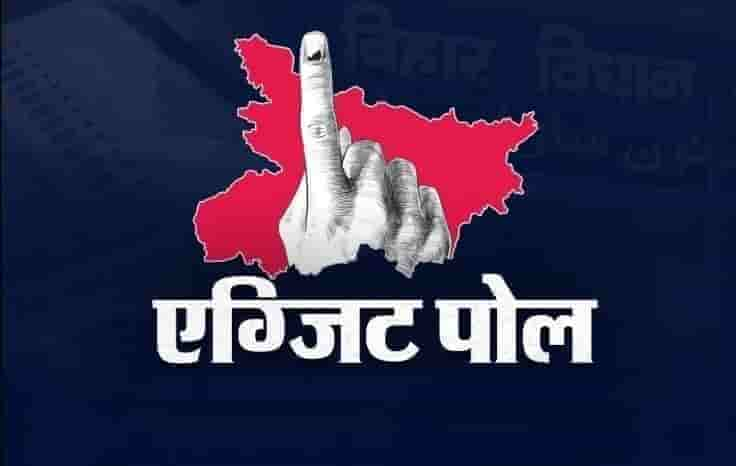 What is Exit Poll in Election