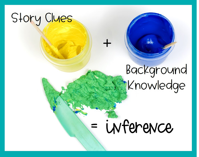 making inferences activity for upper elementary kids