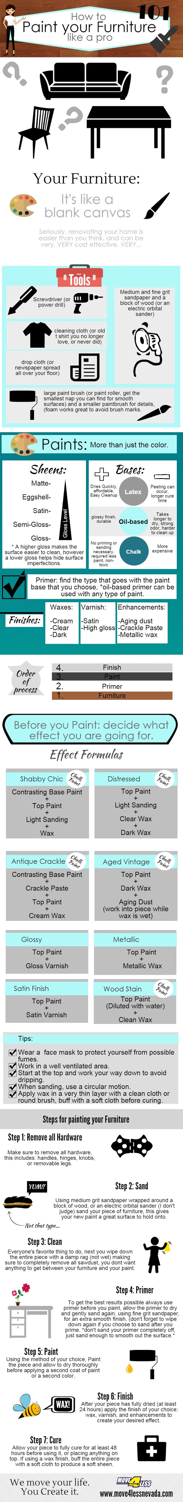 How To Paint Your Furniture Like a Pro