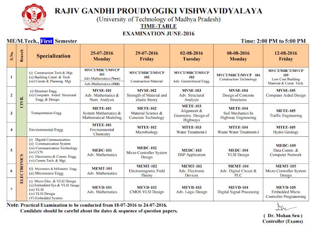 RGPV M.Tech/ME 1st Semester Examination Time Table