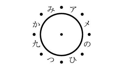 人文研究見聞録:日月神示(ひふみ神示)とは?
