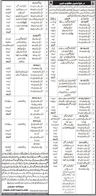 traffic-police-jobs-2021-provincial-transport-authority-pta-balochistan