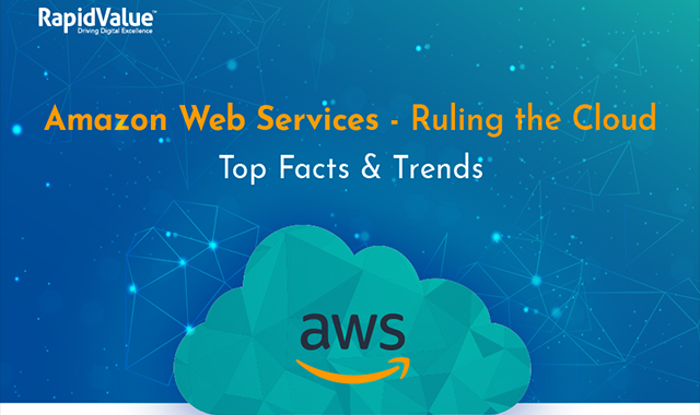 Amazon Web Services – Ruling the Cloud #nfographic