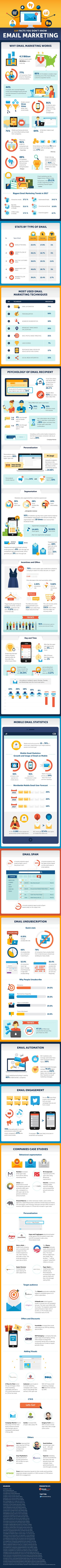 119 Staggering Email Marketing Stats & Facts to Know in 2021 #infographic #Email Marketing #Marketing #Marketing statistics #infographics #Email campaigns #Infographic