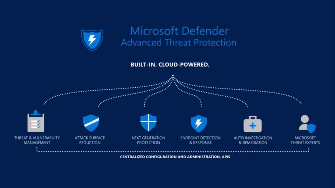 Microsoft Defender ATP disponibile per Linux e in arrivo su Android e iOS