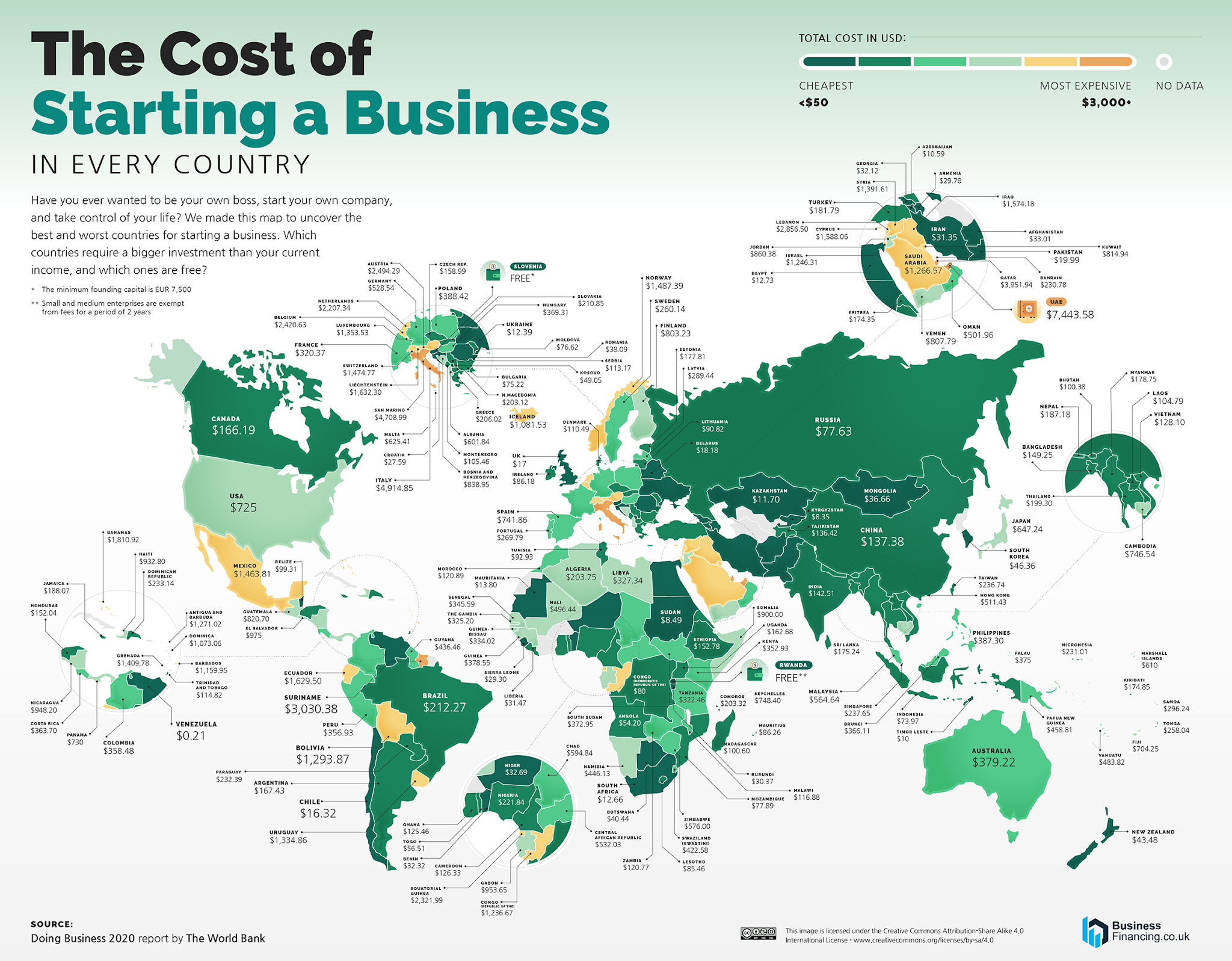 How much does it cost to set up a business in every country?