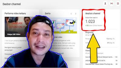 Ukuran Thumbnail Youtube Untuk Hasil Terbaik Resolusi 1280 x 720