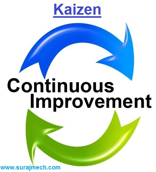 Kaizen - Continuous Improvement