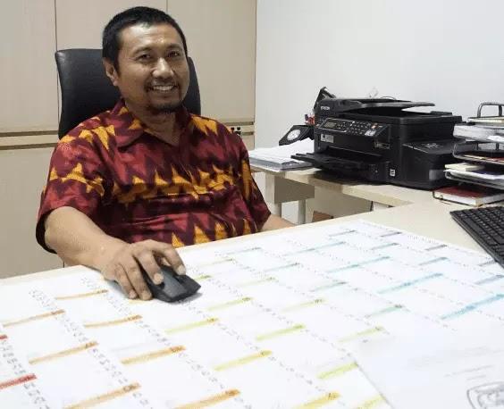 Dr. Ir. M Bakrun, MM. Kasubdit Kurikulum - Sebanyak 9.300 SMK Ikuti UNBK