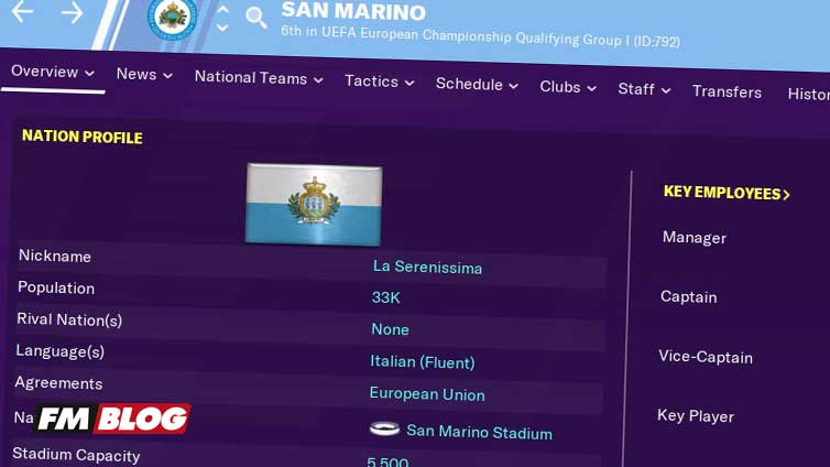 Club and Country Save Football Manager 2021