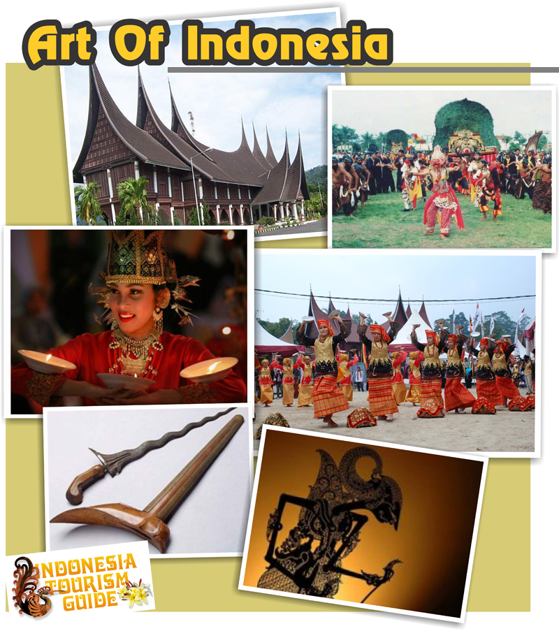 Art Of Indonesia  Indonesia Tourism Guide