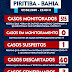 Boletim Covid-19 em Piritiba-BA