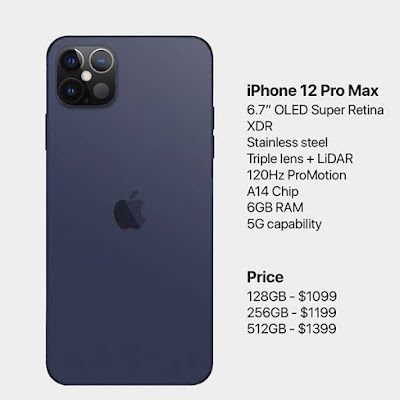 Apple iPhone 12 Pro Max price in Pakistan- Full phone specifications - techmobileworld