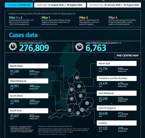 210820 cumulative cases England