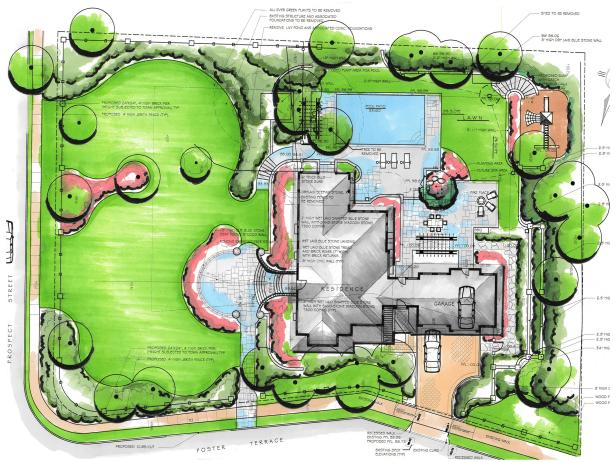 How to Plan a Landscape Design