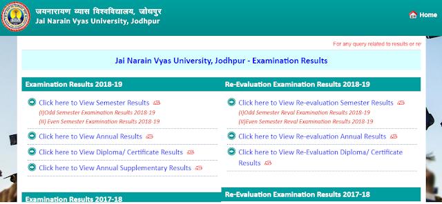 JNVU Jodhpur UG PG Part 1 Part 2 Part 3 Result 2020